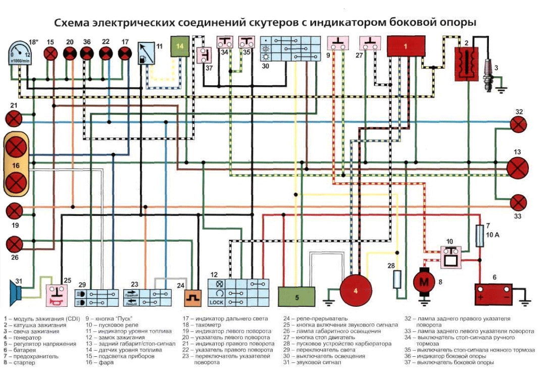 схема проводки в минском мотоцикле