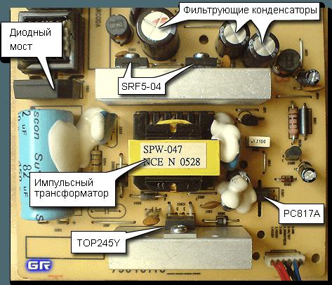 ЖК монитор.  Основные функциональные блоки.