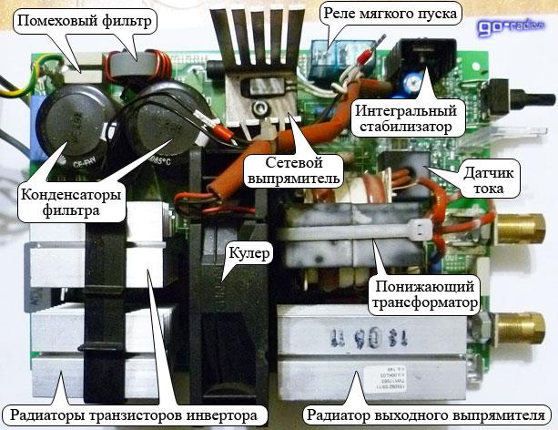 схемы инверторных сварочных аппаратов на драйвере - Практическая схемотехника.