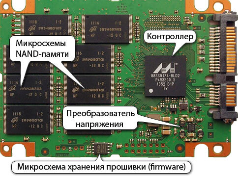 микросхемы NAND-памяти.
