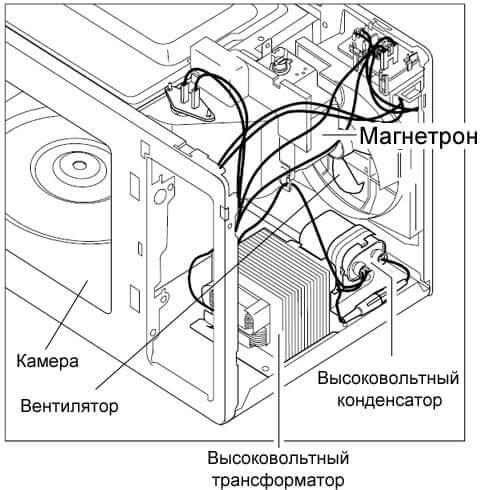 принципиальная схема микроволновки lg